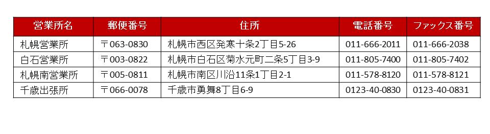 北海道配達エリアマップ .png